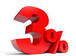 Cuentas bancarias que te ofrecen descuentos en tus compras for Oficinas targobank