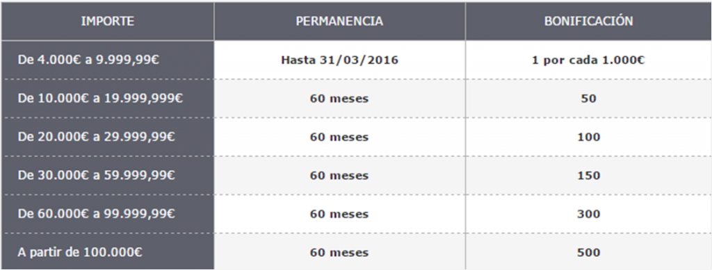 plan de pension santander